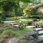 Your landscaping is a major asset. Take advantage.